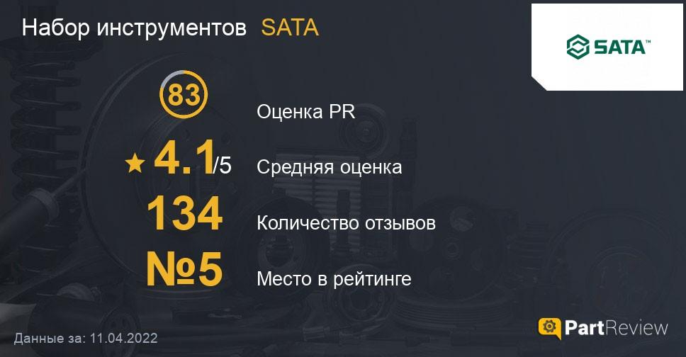 Отзывы о наборах инструментов SATA