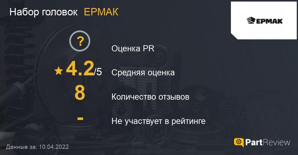Отзывы о наборах головок ЕРМАК