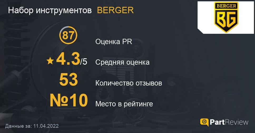 Отзывы о наборах инструментов BERGER