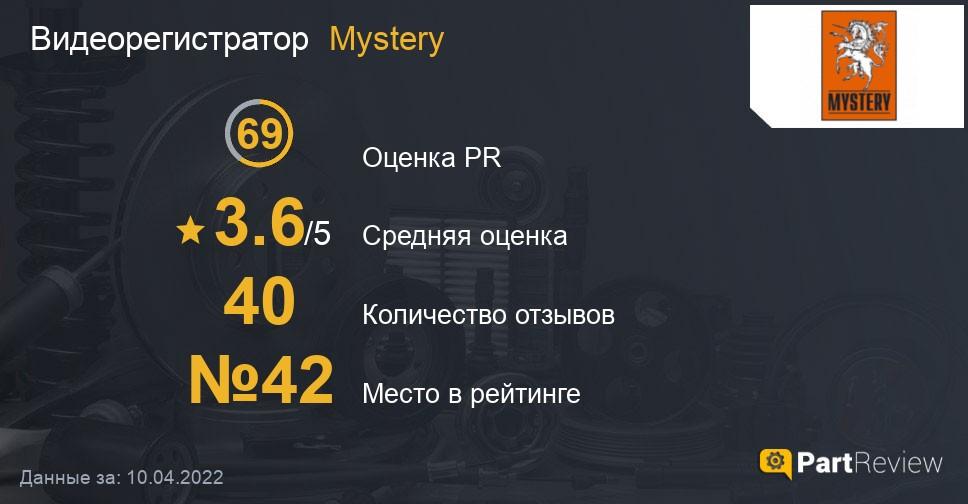 Обзор видеорегистраторов mystery (мистери): модельный ряд, особенности и отзывы