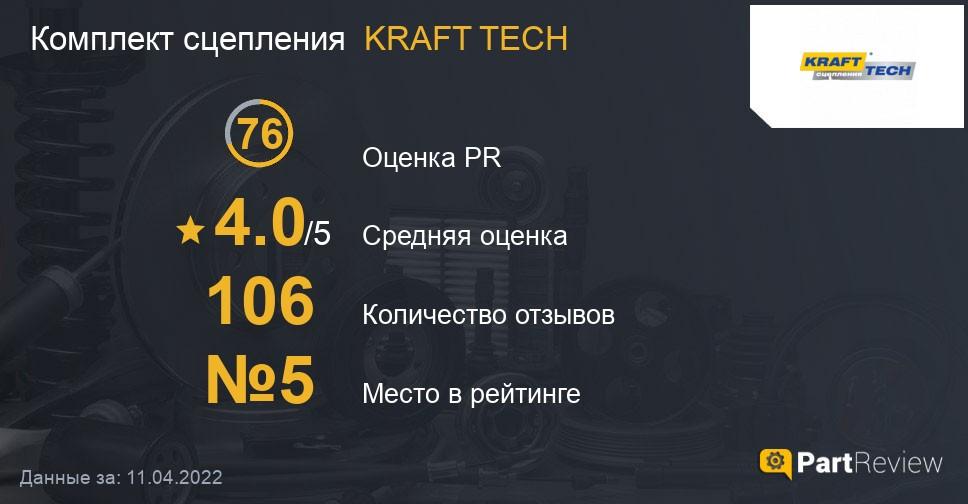 Отзывы о комплектах сцепления KRAFT TECH