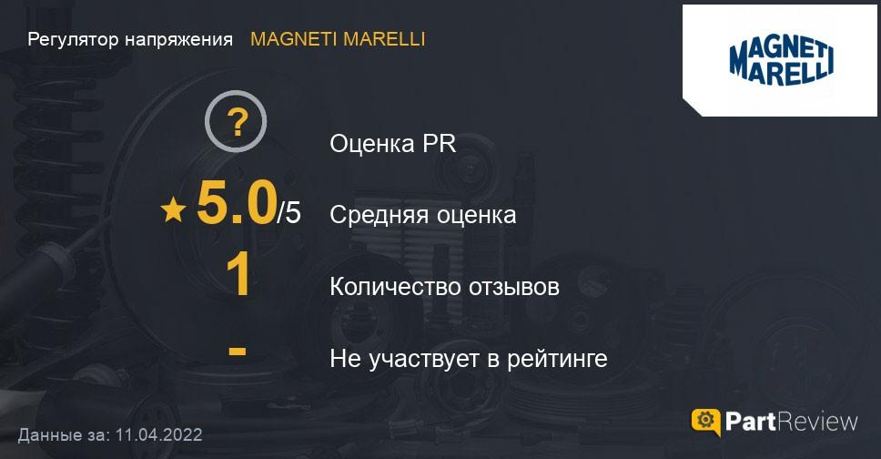 Отзывы о регуляторах напряжения MAGNETI MARELLI