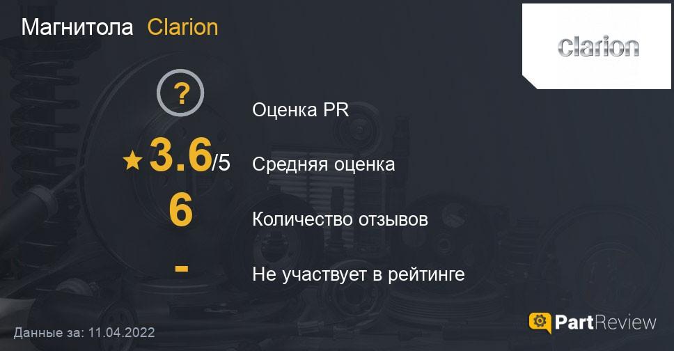 clarion din recenzii papilomas)