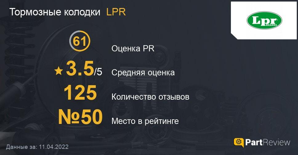 Отзывы о тормозных колодках LPR