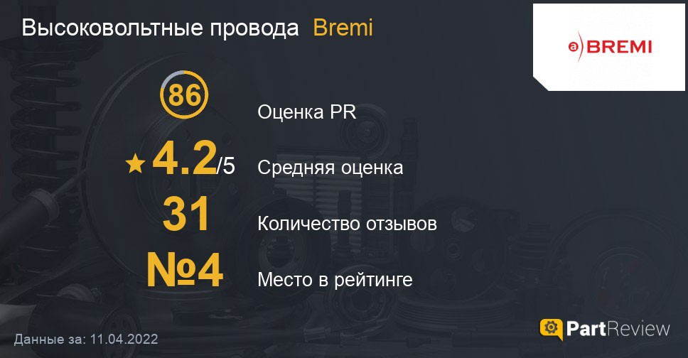 Отзывы о высоковольтных проводах Bremi