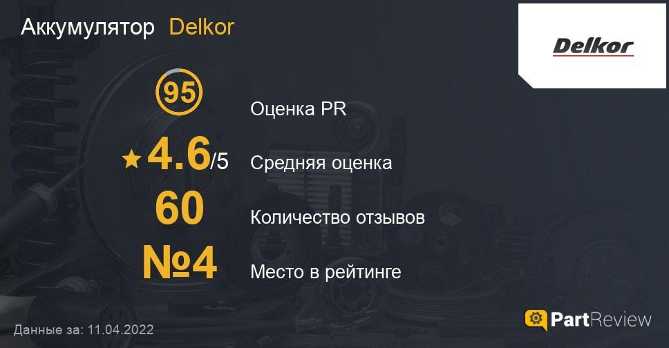Отзывы о аккумуляторах Delkor