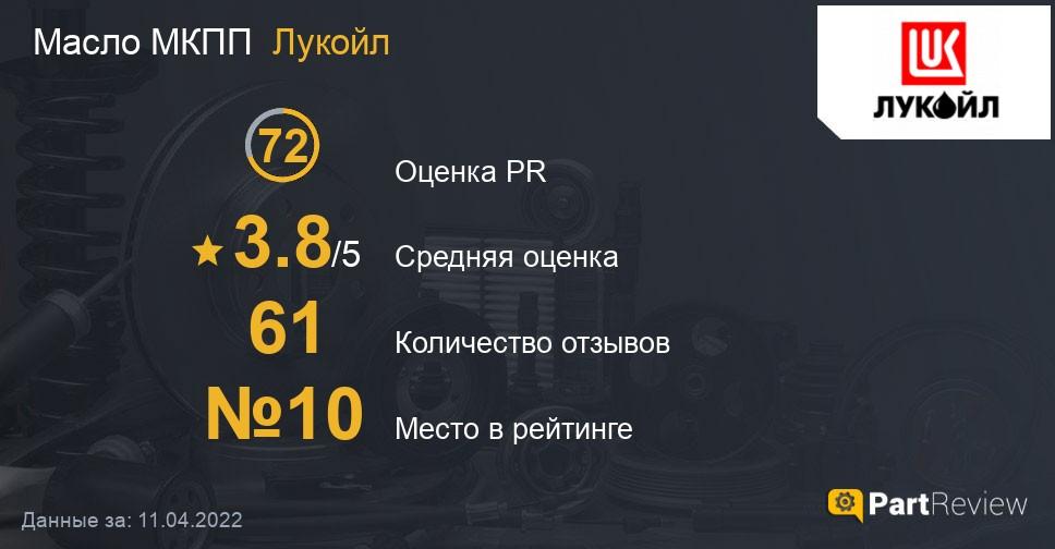 Отзывы о маслах МКПП Лукойл