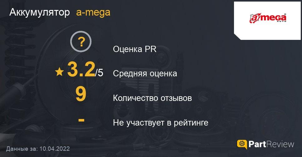 Отзывы о аккумуляторах a-mega