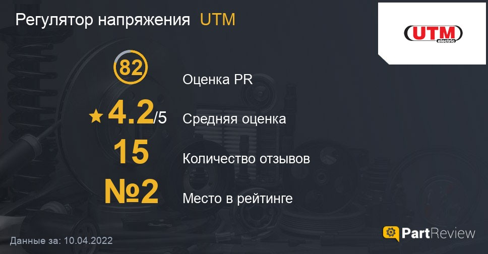 Отзывы о регуляторах напряжения UTM