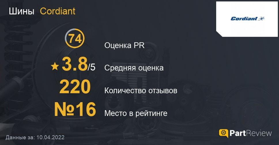 295/80R22.5 CORDIANT PROFESSIONAL DR-1 153/148M TL