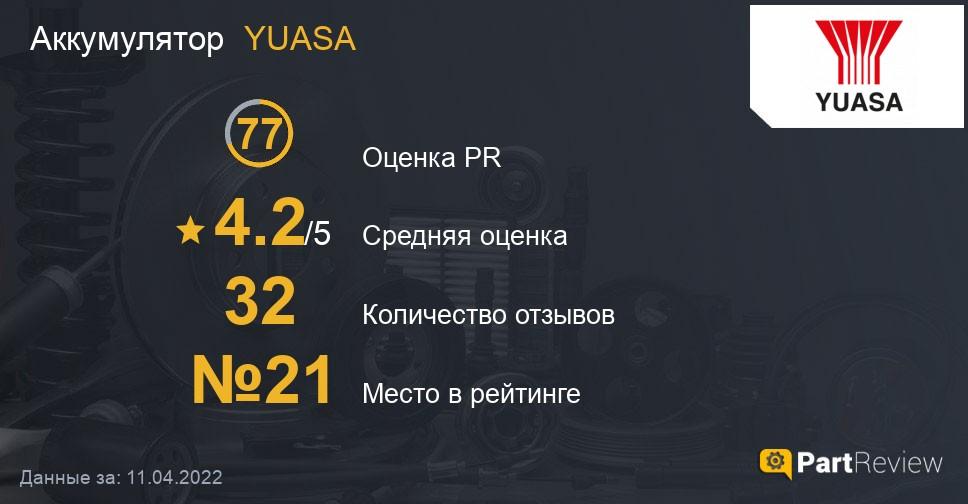 Отзывы о аккумуляторах YUASA