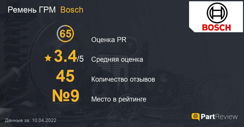Отзывы о ремнях ГРМ Bosch