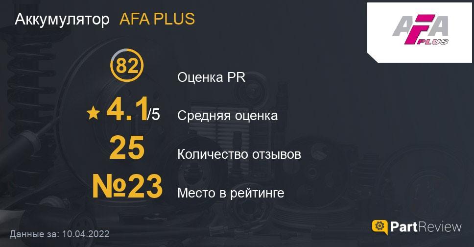Отзывы о аккумуляторах AFA PLUS