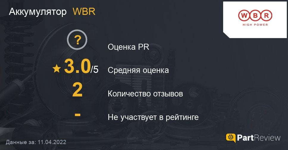 Отзывы о аккумуляторах WBR