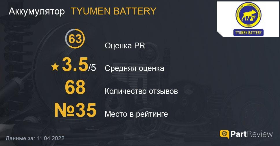 Отзывы о аккумуляторах TYUMEN BATTERY