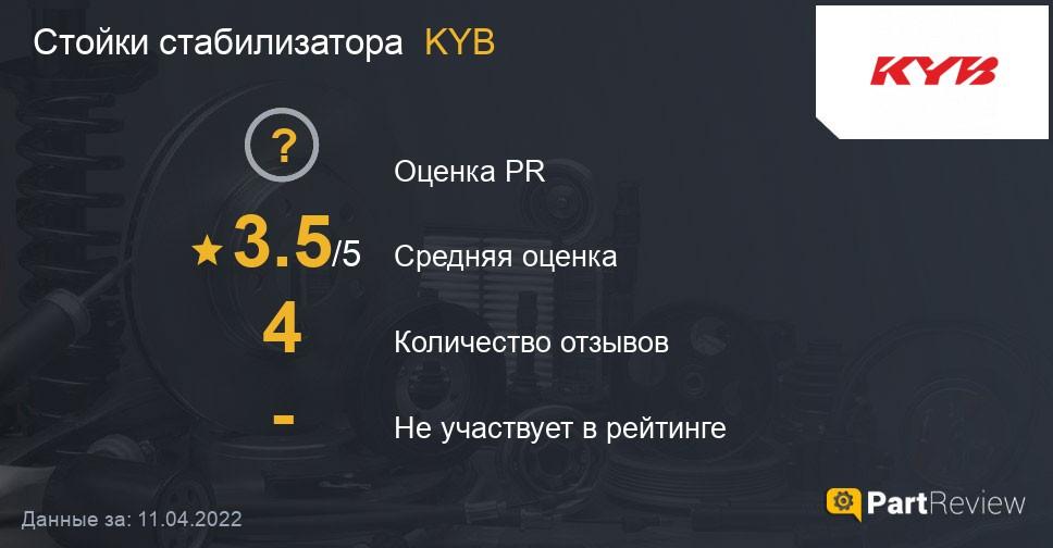 Отзывы о стойках стабилизатора KYB