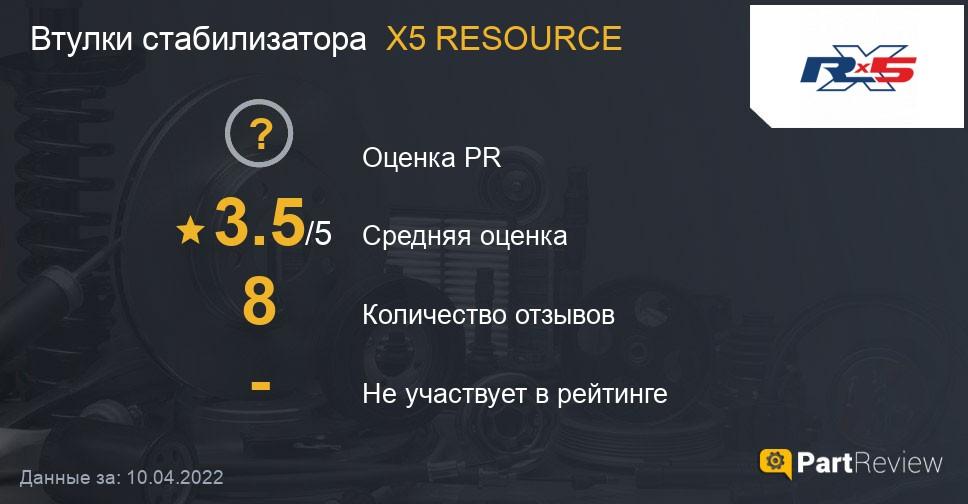 Отзывы о втулках стабилизатора X5 RESOURCE
