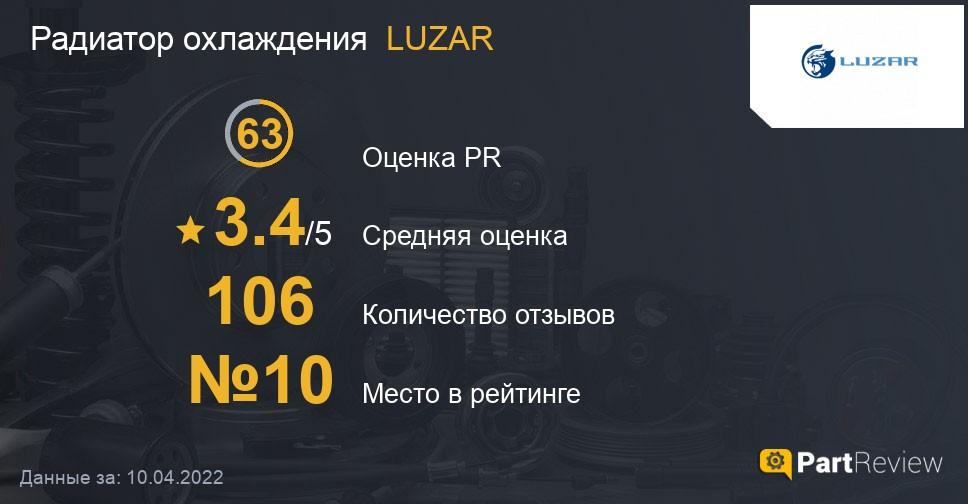 Отзывы о радиаторах охлаждения LUZAR