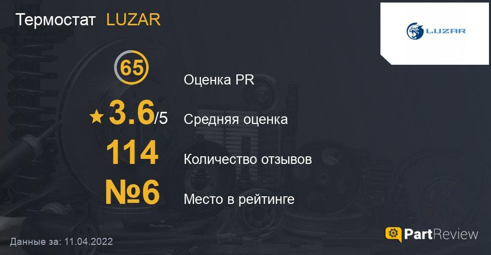 Отзывы о термостатах LUZAR