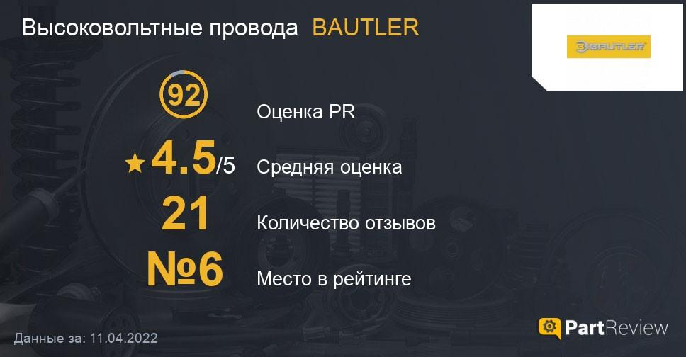 Отзывы о высоковольтных проводах BAUTLER